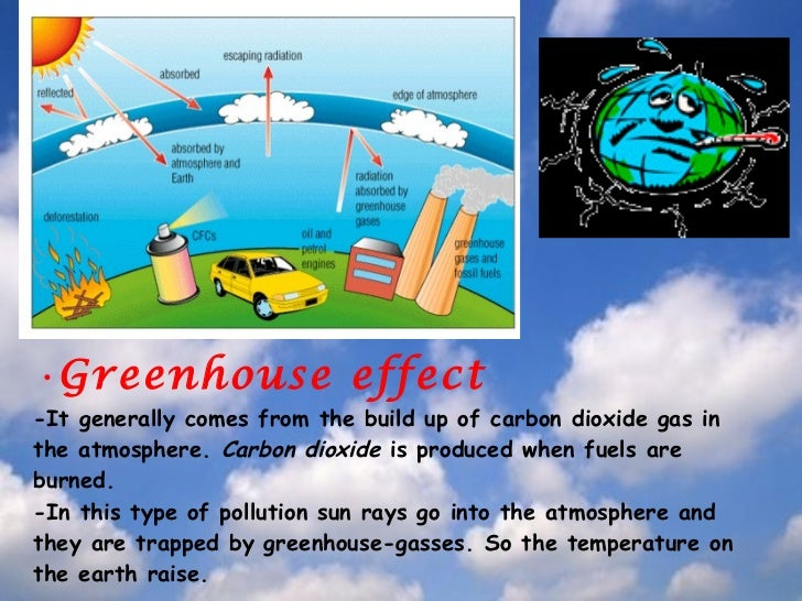 Air pollution (physical sciences project)