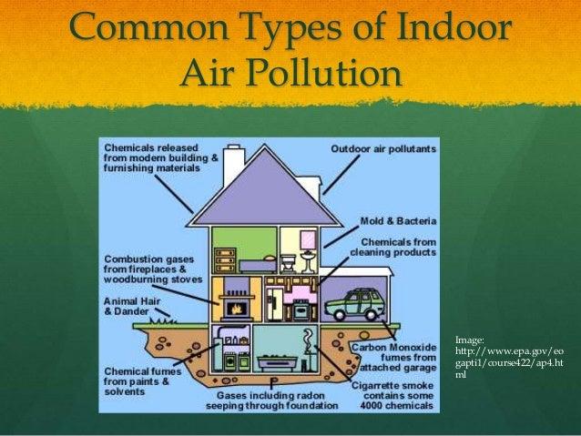 Air pollution ppt no sound