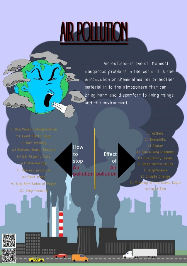 Human Of Is Caused Pollution Air Behavior