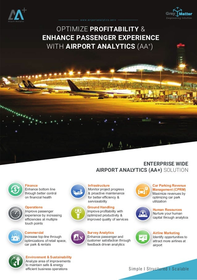 OPTIMIZE PROFITABILITY & ENHANCE PASSENGER EXPERIENCE WITH AIRPORT ANALYTICS (AA+ ) Airport Analytics ENTERPRISE WIDE AIRP...