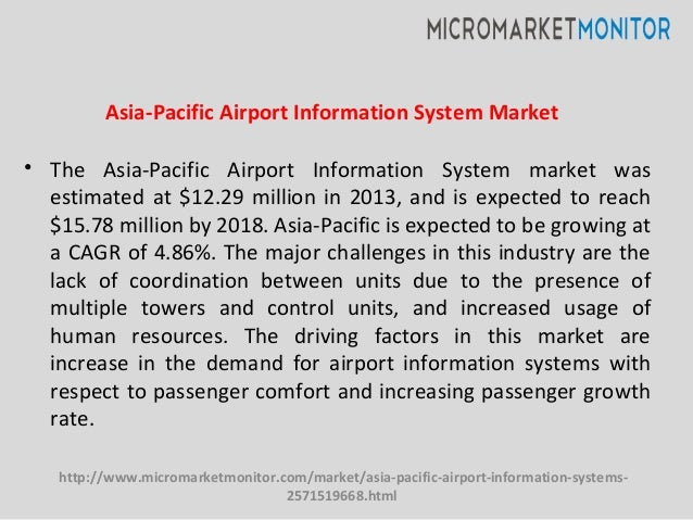 Asia-Pacific Airport Information System Market • The Asia-Pacific Airport Information System market was estimated at $12.2...