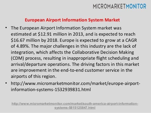 European Airport Information System Market • The European Airport Information System market was estimated at $12.91 millio...