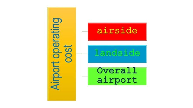 Airport Operating Cost