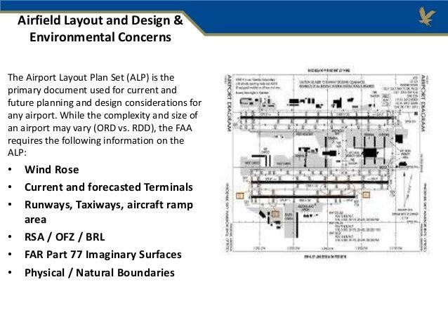 Airport planning part 2 erau webinar Airport planning and design course