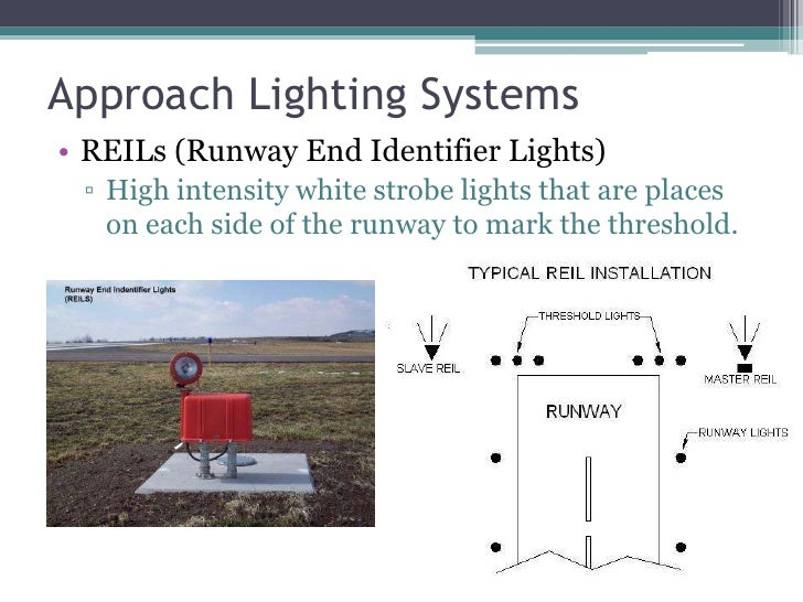 Airport Runway By Nikhil Pakwanne - Airport lighting diagram