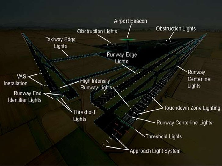 Airport Runway Lights Color