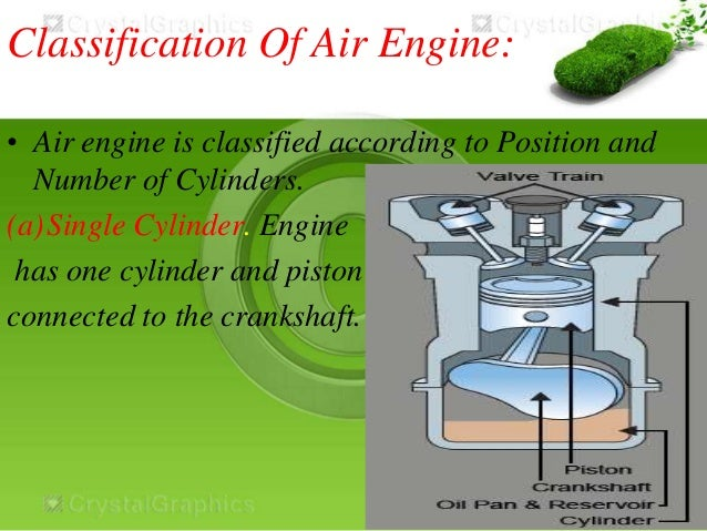 air driven engine Air driven hydraulic pumps are an alternative to conventional electric motor or engine driven hydraulics while using compressed air to generate high fluid pressure has been used for many years, advances in sealing technology and high pressure system components have stimulated the development of highly efficient, powerful, and flexible air.