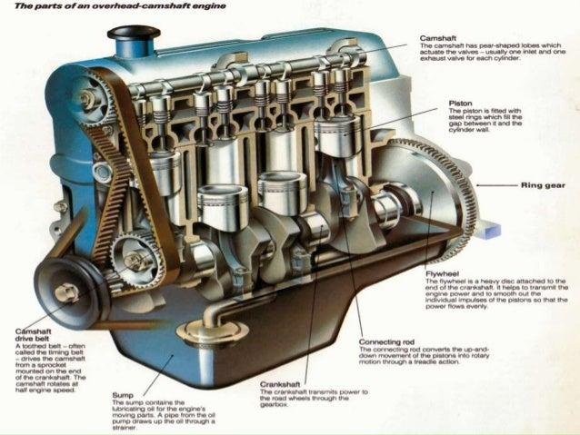 air powered engine ppt