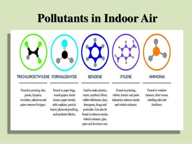 Pollutants in Indoor Air