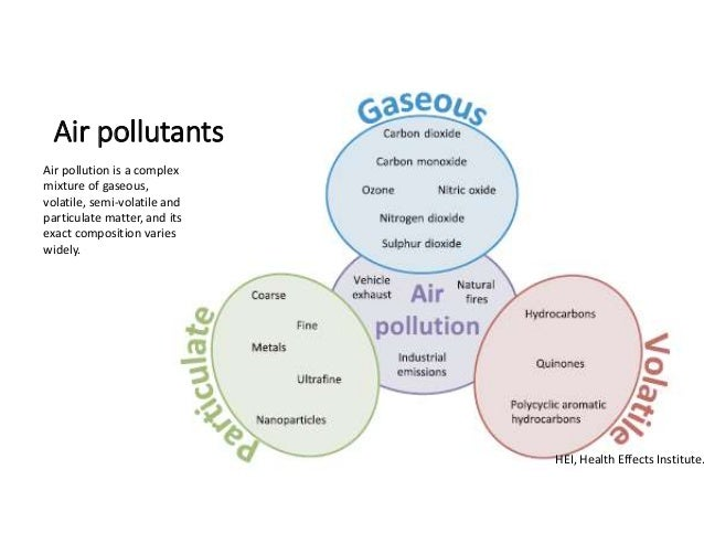 Air quality and its implications on our health Slide 3