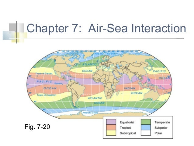 Chapter 7: Air-Sea InteractionFig. 7-20