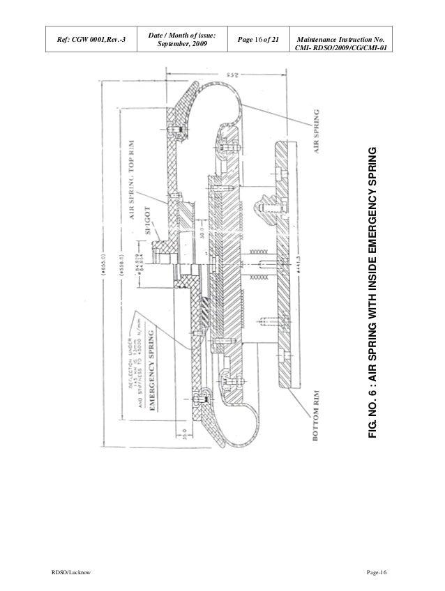 Air suspension in Railway coaches