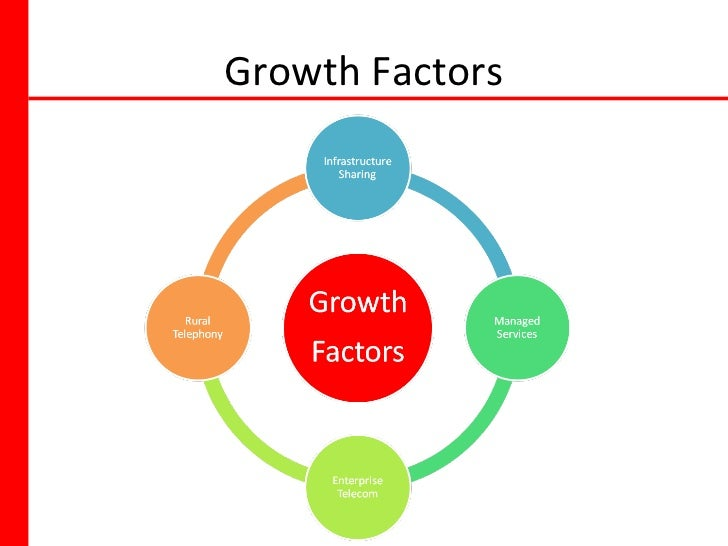 What Are Environmental Factors in Business?