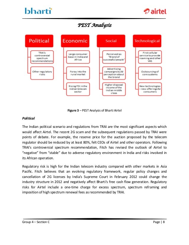 environment analysis of airtel Strategic analysis tools topic gateway series 3 strategic analysis tools definition and concept strategic analysis is: ' the process of conducting research on the business environment within which.