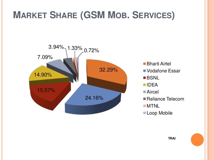 strategic analysis of singtel telecom Analysis singapore telecommunications (singtel) seeks to expand its reach   the expansion of the former telecommunications monopoly has strategic, as well .