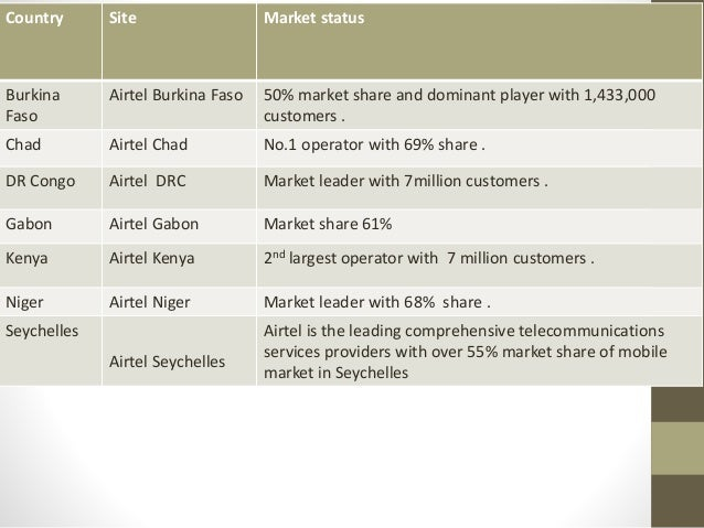 airtel rebranding strategy On the other hand, safaricom's competitors airtel, orange and yumobile (which was bought out by safaricom and airtel), much like yahoo, have an identity crisis of sorts, and largely lack a .