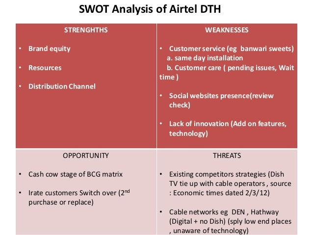 swot analysis of warid telecom The singapore telecommunications limited (singtel) - swot analysis singapore telecommunications limited (singtel) - swot analysis warid telecom (pakistan.