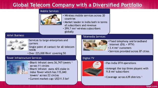 airtel diversification Idea cellular (commonly idea has cornered an incremental revenue market share of 33% giving tough competition to market leaders airtel and vodafone by.