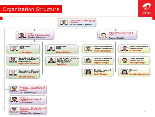 airtel organisational structure Vodafone today announced changes to its organisational structure that are designed to ensure a more efficient and effective delivery of its vodafone 2015 priorities.