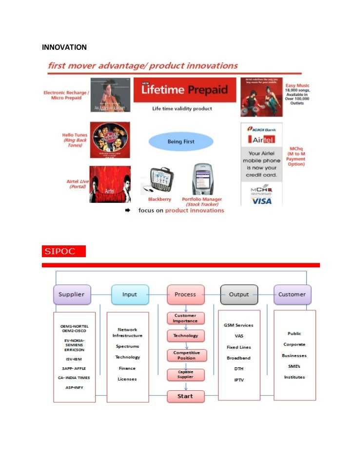 pricing strategies of airtel Inside this report 36 business responsibility report 48 board's report bharti airtel limited 33 enriching lives in the digital era teelecco mm operratoor in inddi a we are consistently fine-tuning our strategies and.