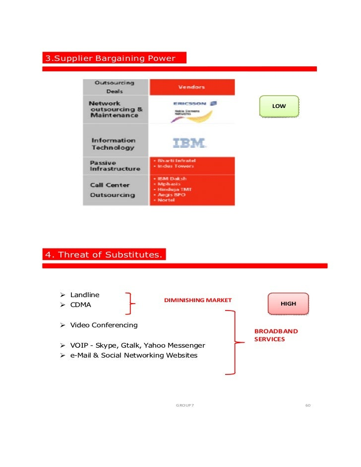 strategic planning of airtel Strategic analysis tools as part of the management level paper 5, integrated  strategic planning strategic management business analysis benchmarking.