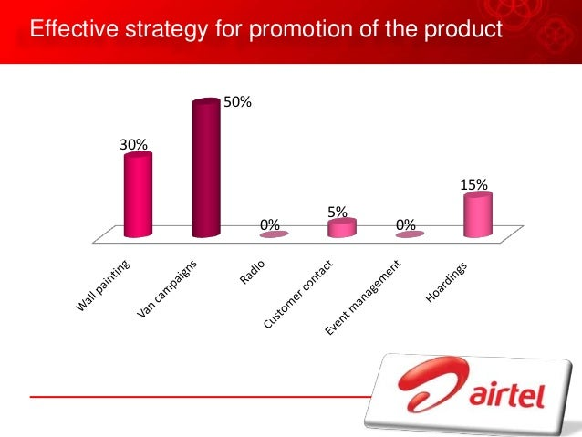 promotional strategies of airtel Marketing strategy of airtel search engine marketing search engine marketing, or sem, is a form of internet marketing that seeks to promote websites by increasing their visibility in search engine.