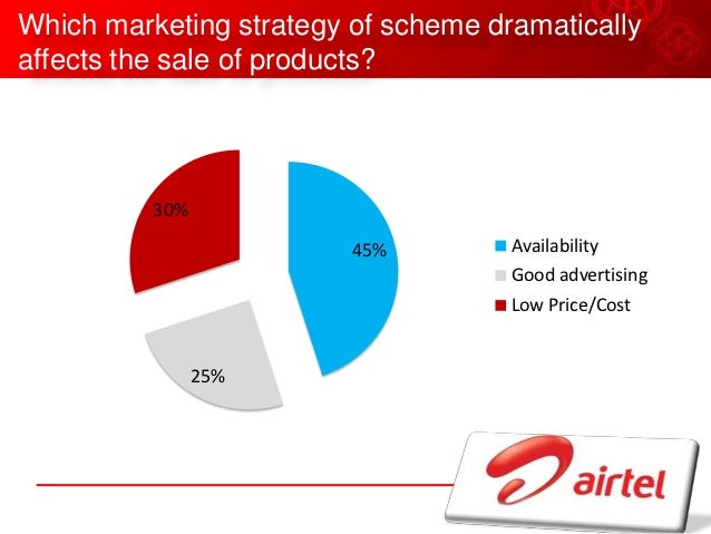 sales promotion of airtel They have also a target to take students and low-income groups with their introduction of airtel airtel bangladesh limited sales promotion.