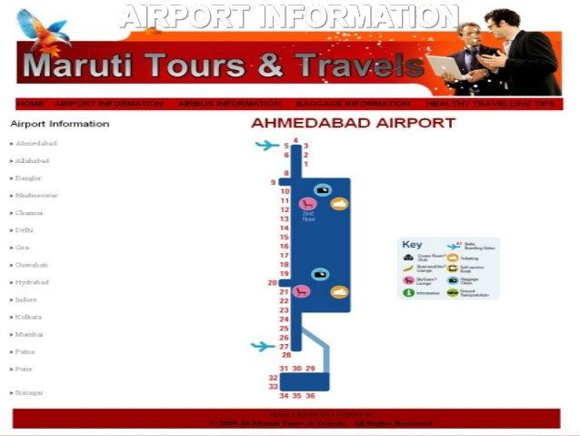 Air ticket reservation system presentation