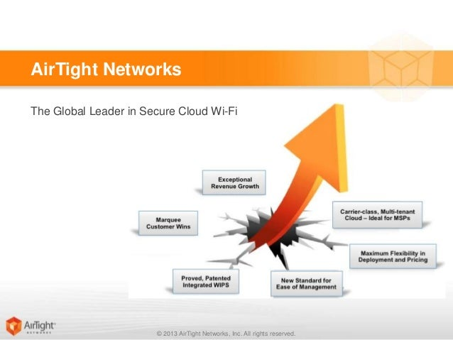 © 2013 AirTight Networks, Inc. All rights reserved. AirTight Networks The Global Leader in Secure Cloud Wi-Fi