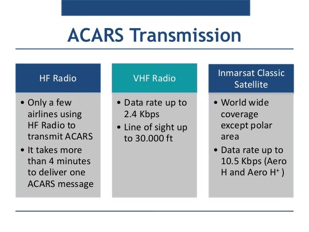 Air to ground datalink communication