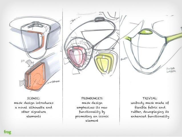 ICONIC:              PRONOUNCED:               TRIVIAL:mask design introduces      mask design        unibody mask made of...