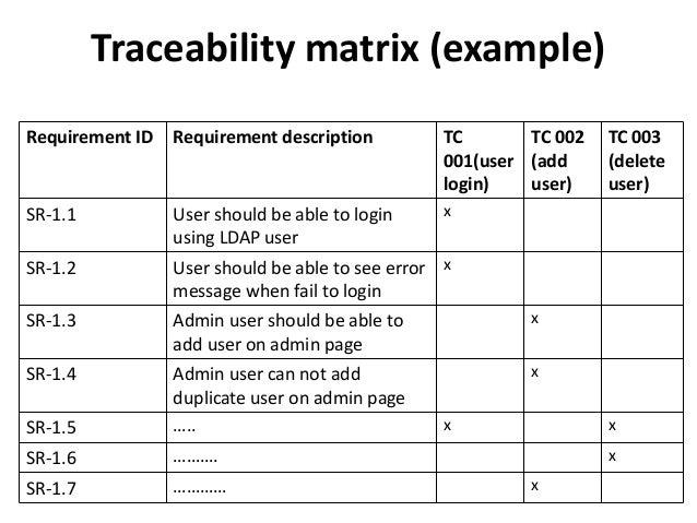 Basic Software Testing V2 20