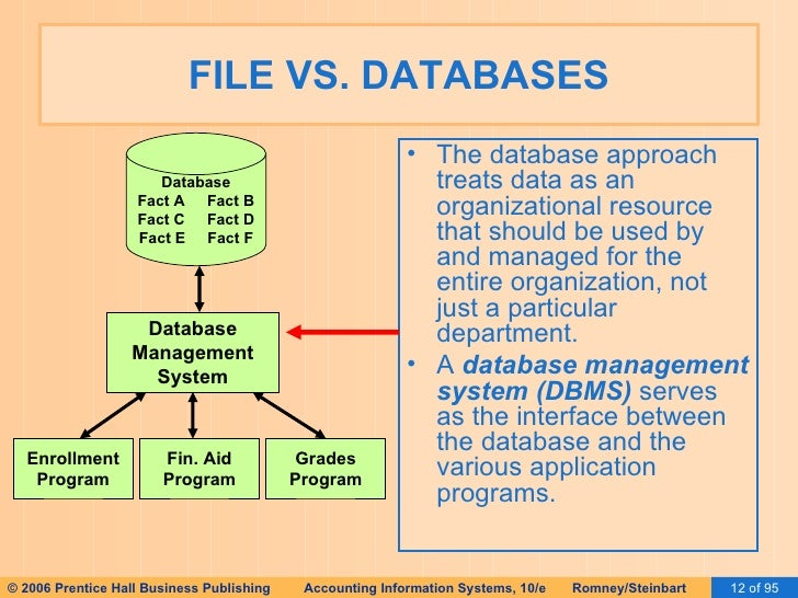database system vs file system In this post, advantages of database management system over file system have been proposed 9 points that gives reason to choose database over file system.