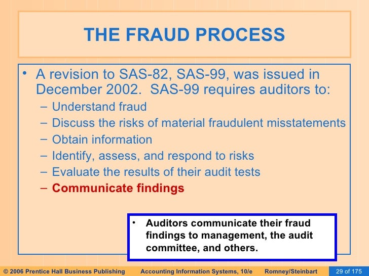 """fraud in ais Overview[wex:fraud] through the [wex:criminal] use of a computer or the internet can take many different forms """"hacking"""" is a common form, in which a perpetrator uses technological tools to remotely access a protected computer or system."""