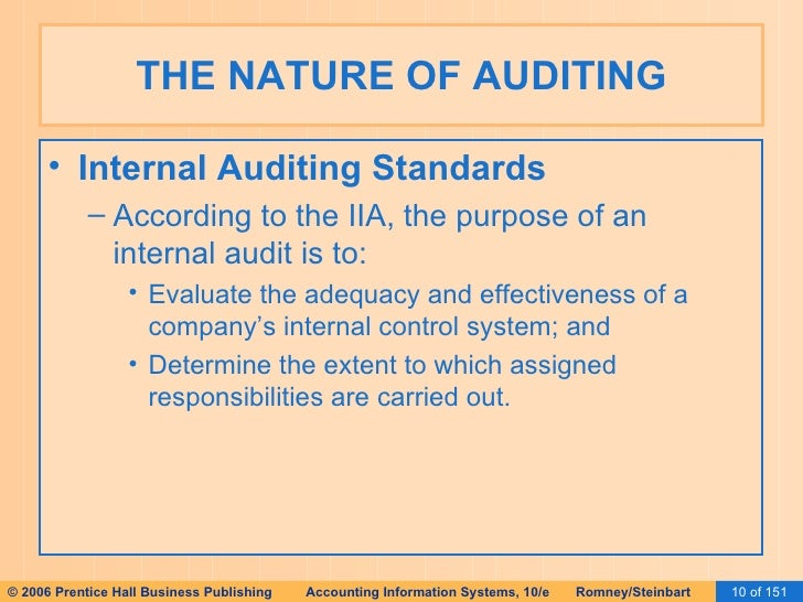 What Is Auditing?