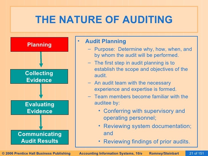 auditing stages Audit stages first interim audit stage 1: understand the business understand the business and industry in which it operates an example of business risk factors evaluation report is shown in illustration 1.