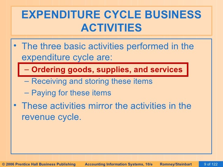 the expenditure cycle Accounting information systems 9th edition marshall b romney paul john steinbart the expenditure cycle: purchasing and cash disbursements chapter 12 learning objectives describe the basic.