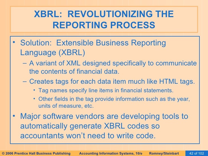 what is xbrl and how does it work