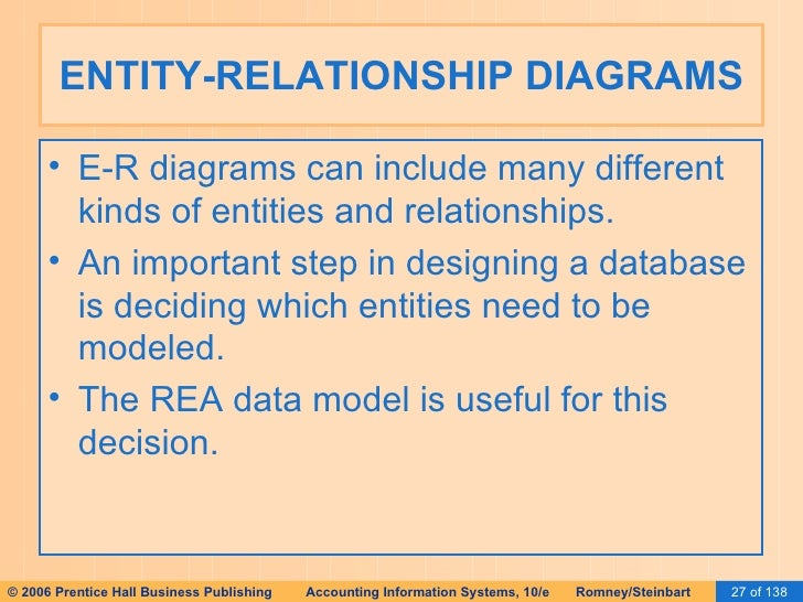Ais romney 2006 slides 15 database design using the rea 27 entity relationship diagrams ccuart Gallery
