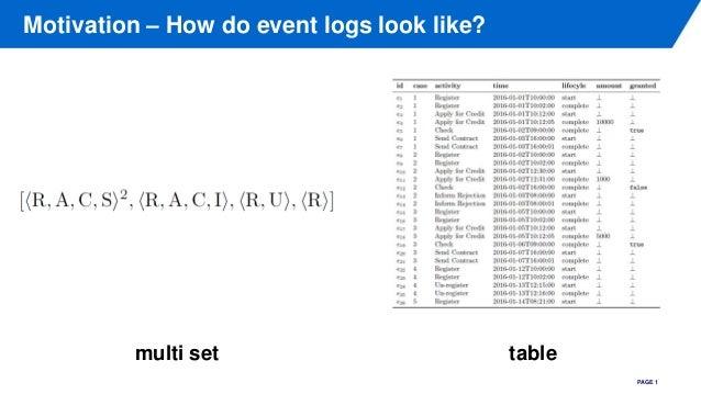 XESLite - Handling Event Logs in ProM Slide 2