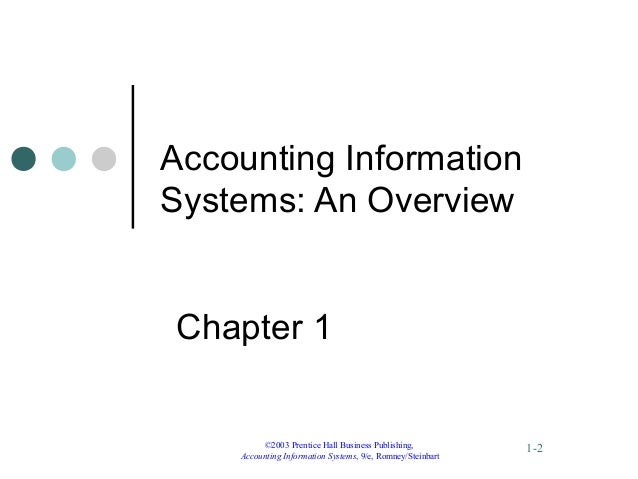 ACCOUNTING DOC (AIS) Slide 2