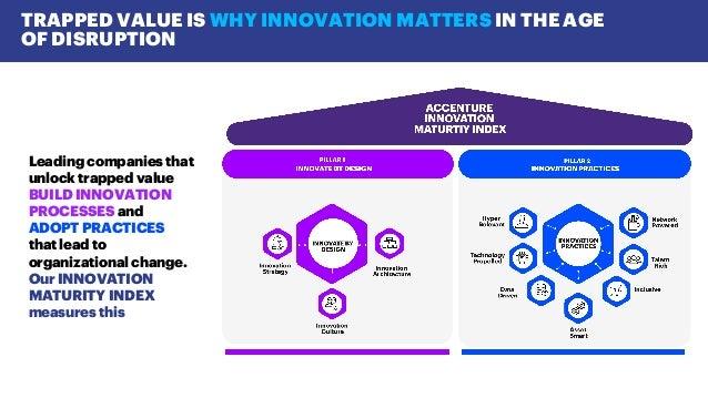 Innovation Maturity Index 2018