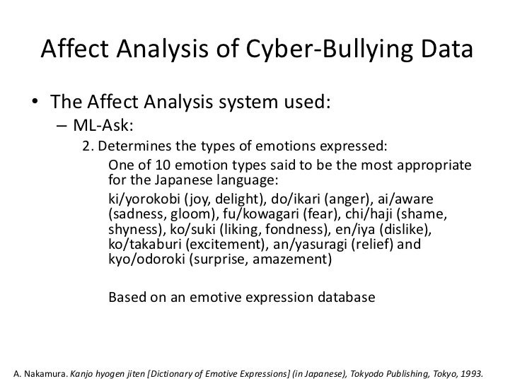 a rhetorical analysis of cyber bullying 5012013 bullying can upset you, hurt you, make  marks xx also use- but how are we going to stop bullying  we' and also a rhetorical question) say- bullying.