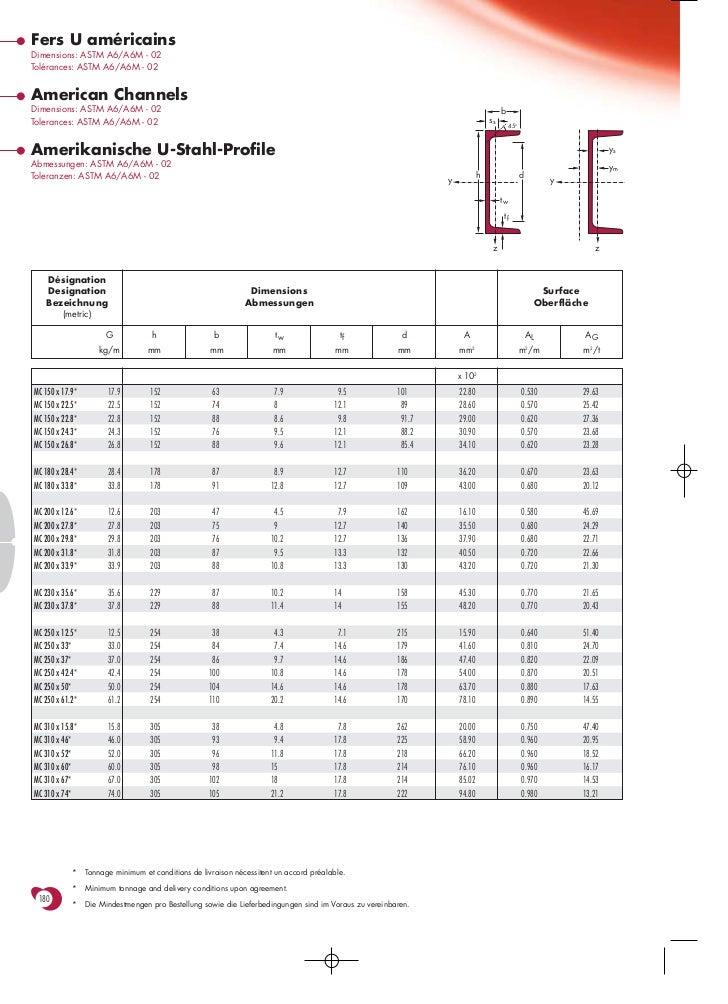Fers U américainsDimensions: ASTM A6/A6M - 02Tolérances: ASTM A6/A6M - 02American ChannelsDimensions: ASTM A6/A6M - 02    ...