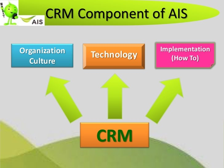 crm case study Learn more about how amazon utilise crm software to grow their business and increase profits.