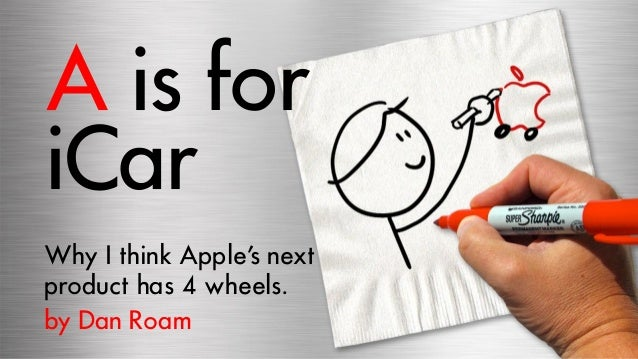 Why I think Apple's next product has 4 wheels. by Dan Roam A is for iCar