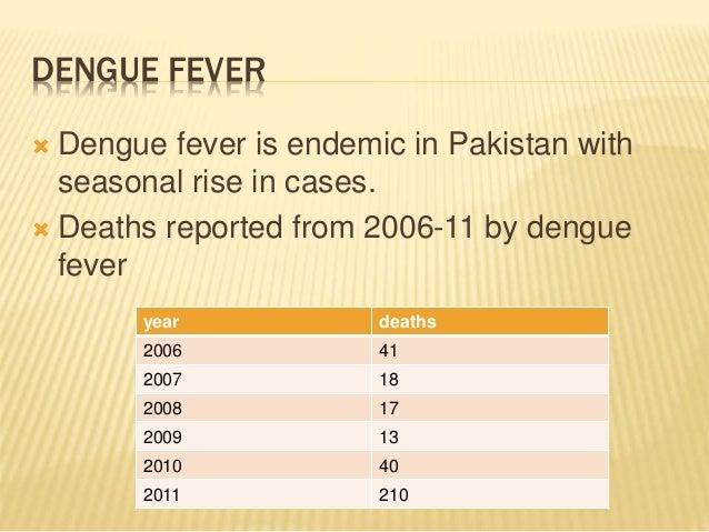 2011 dengue outbreak in Pakistan