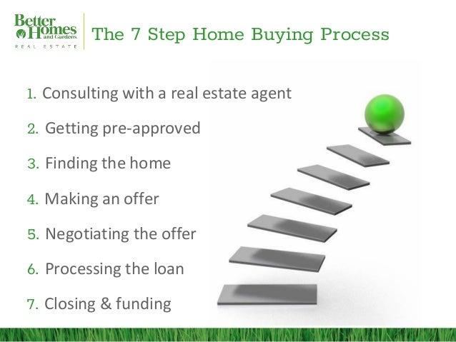 Buyer Presentation Slide 2
