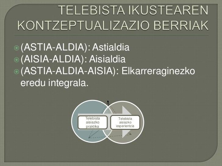 TELEBISTA IKUSTEAREN KONTZEPTUALIZAZIO BERRIAK<br />(ASTIA-ALDIA): Astialdia<br />(AISIA-ALDIA): Aisialdia<br />(ASTIA-ALD...