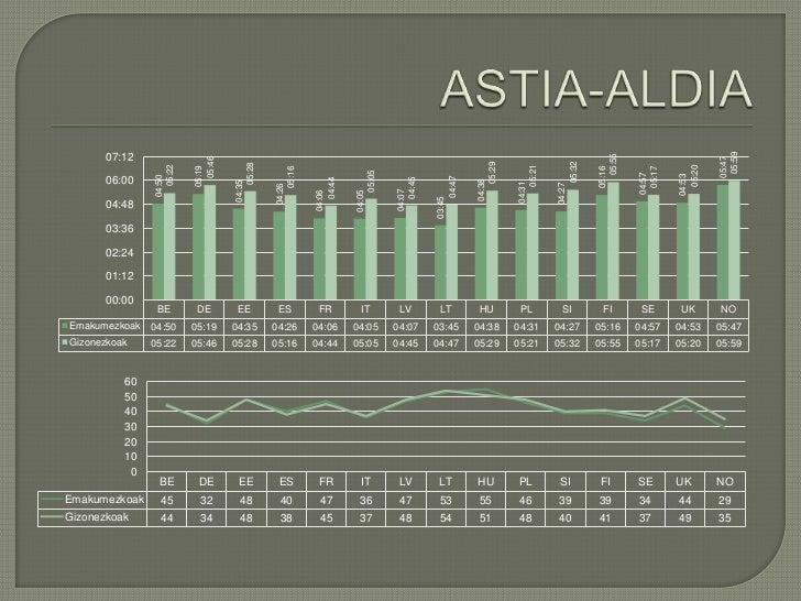 ASTIA-ALDIA<br />